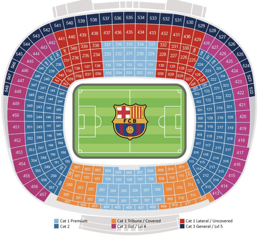 Blockplan Camp Nou Barcelona